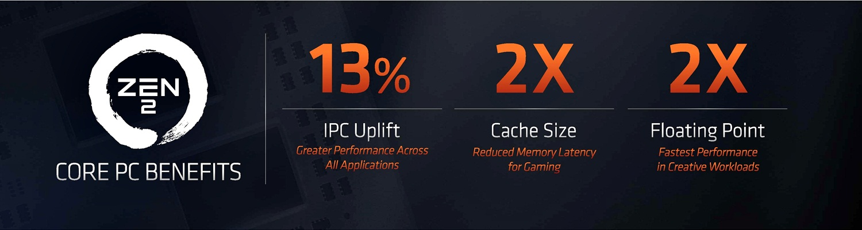 AMD stellt Sechs-, Acht- und Zwölfkerner der Zen-2-basierten
